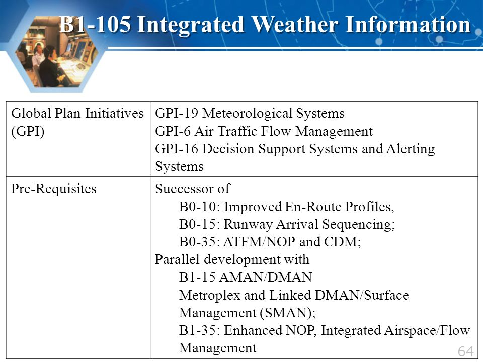 B1-105 Integrated Weather Information