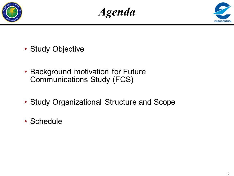 Agenda Study Objective