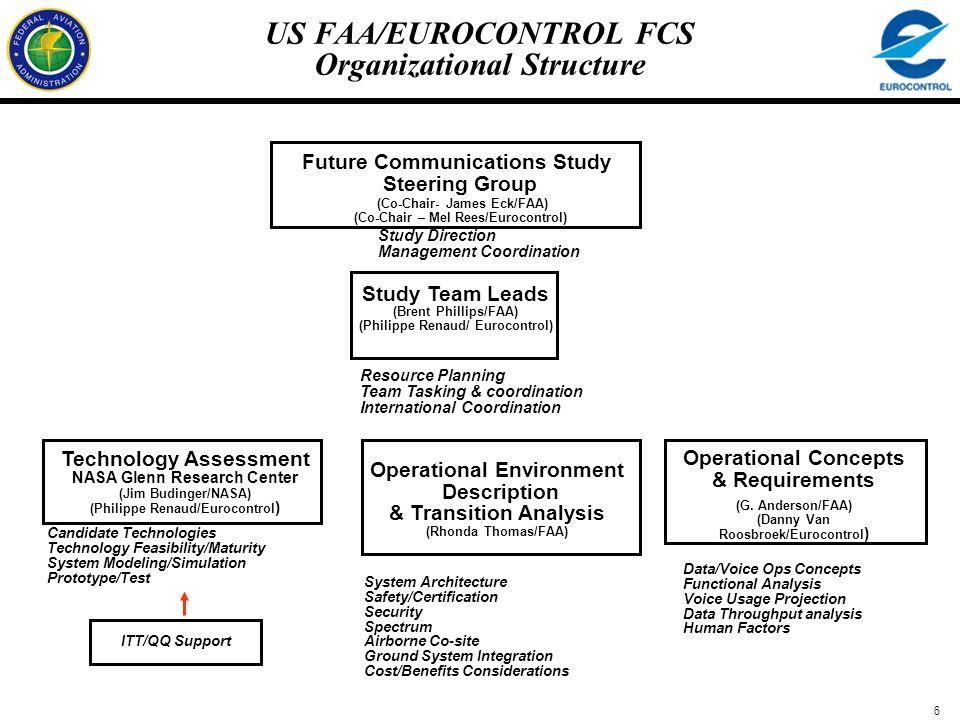 US FAA/EUROCONTROL FCS Organizational Structure