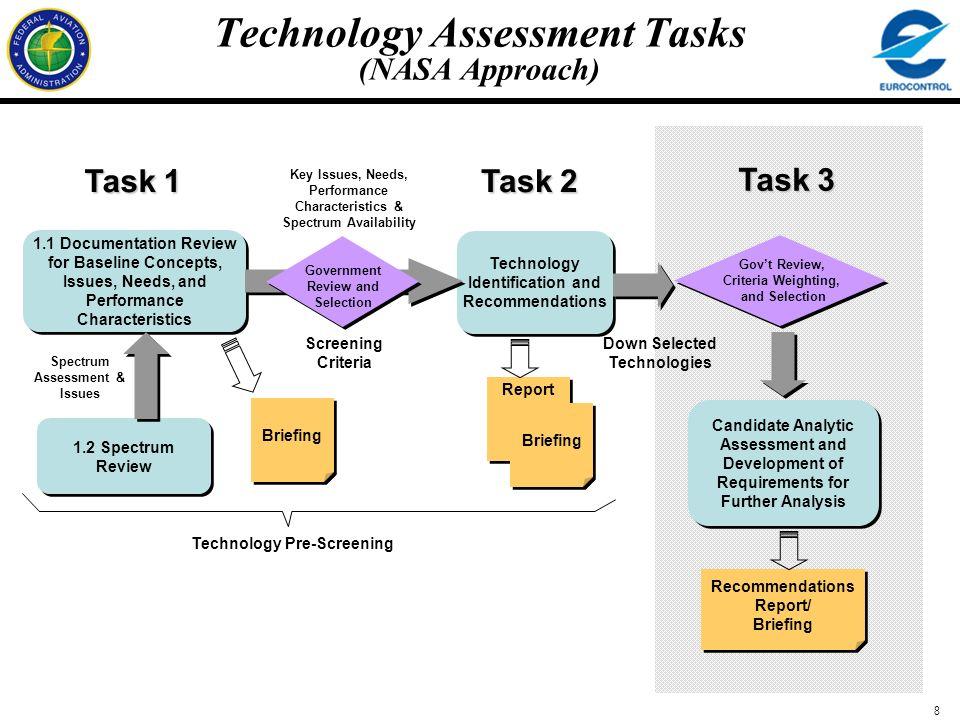 Technology Assessment Tasks (NASA Approach)