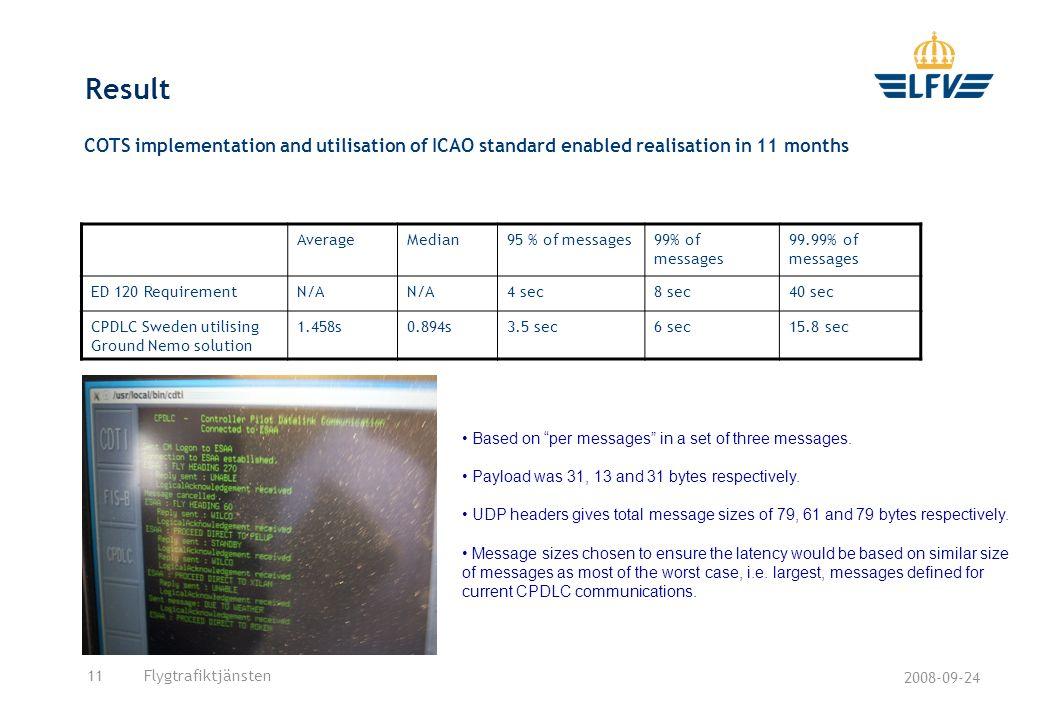 Result COTS implementation and utilisation of ICAO standard enabled realisation in 11 months. Average.