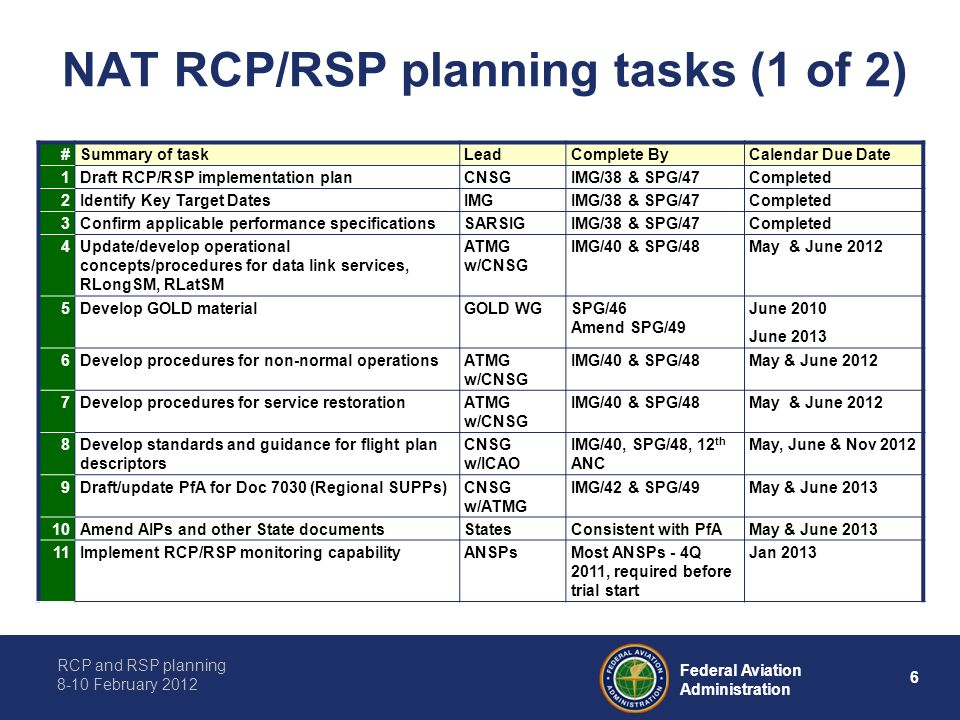 NAT RCP/RSP planning tasks (1 of 2)