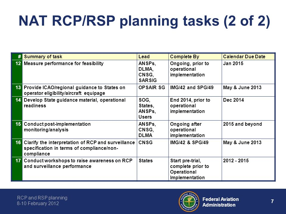 NAT RCP/RSP planning tasks (2 of 2)