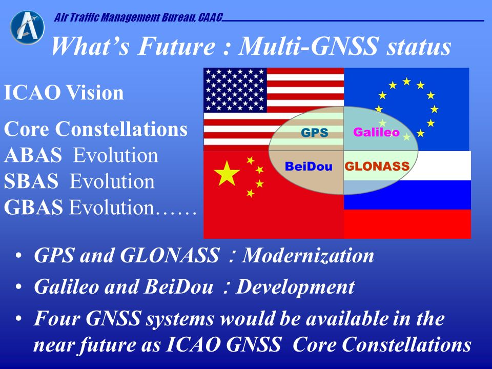 What's Future : Multi-GNSS status
