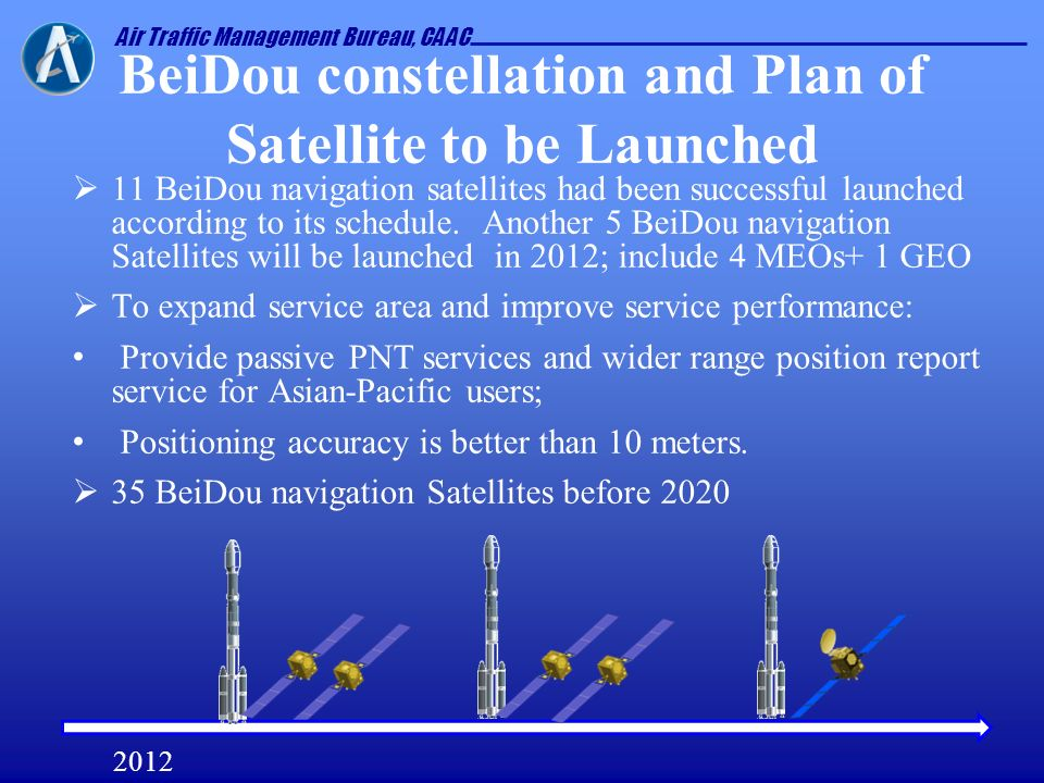 BeiDou constellation and Plan of Satellite to be Launched