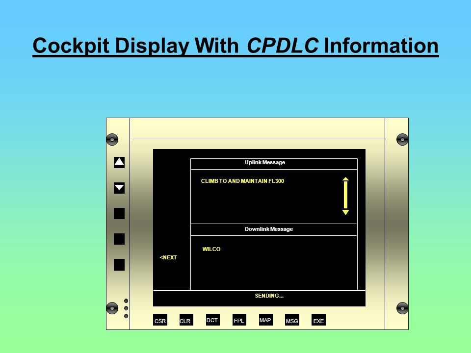 Cockpit Display With CPDLC Information