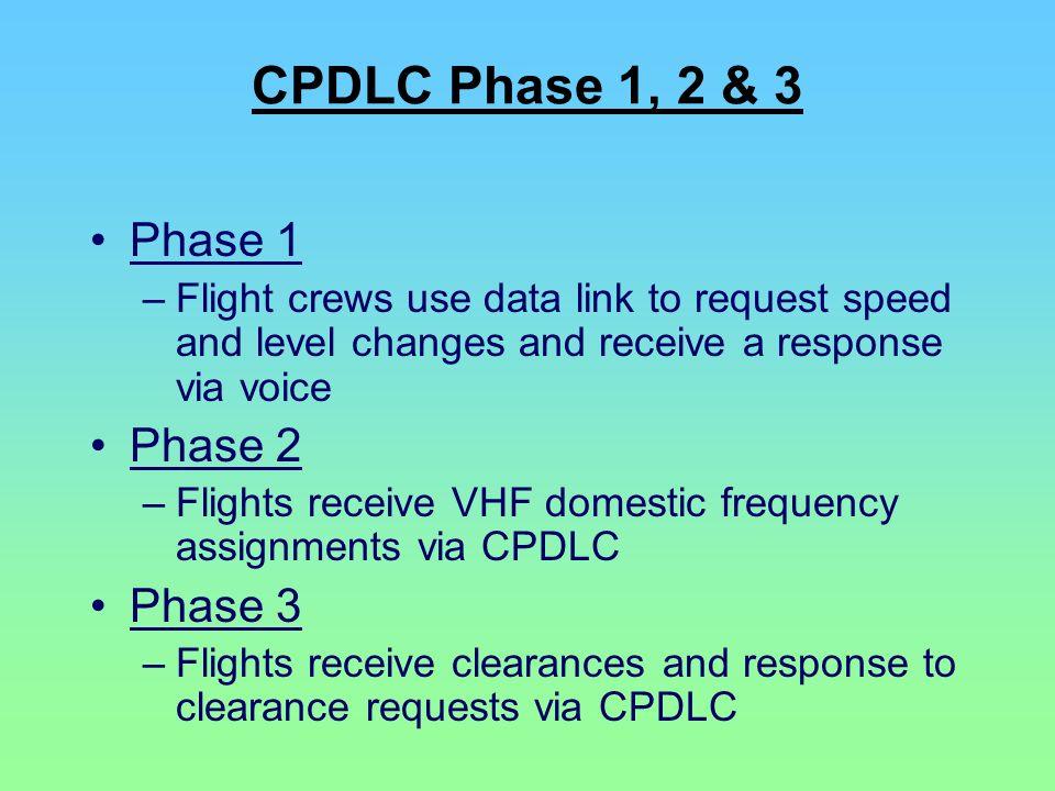 CPDLC Phase 1, 2 & 3 Phase 1 Phase 2 Phase 3