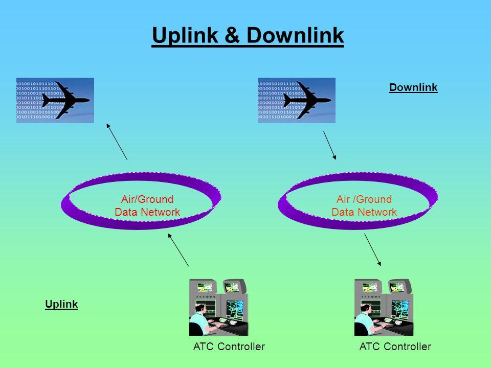 Uplink & Downlink Downlink Air/Ground Data Network