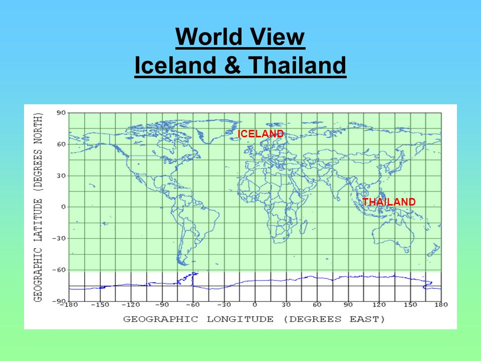 World View Iceland & Thailand