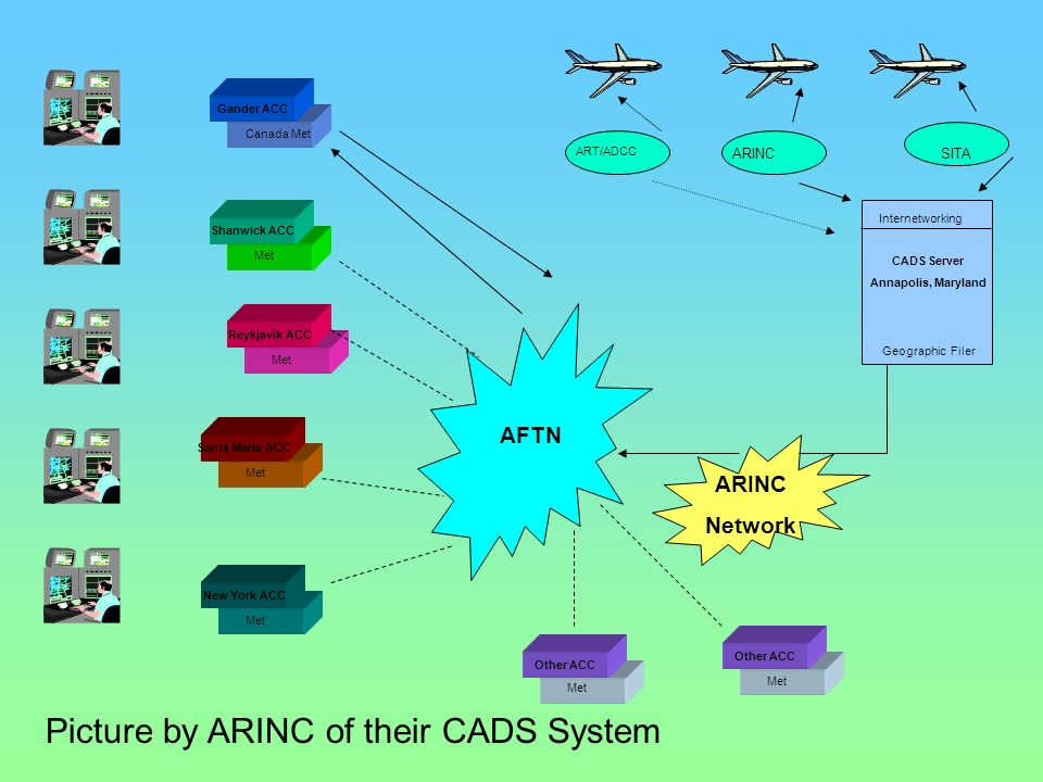 Picture by ARINC of their CADS System