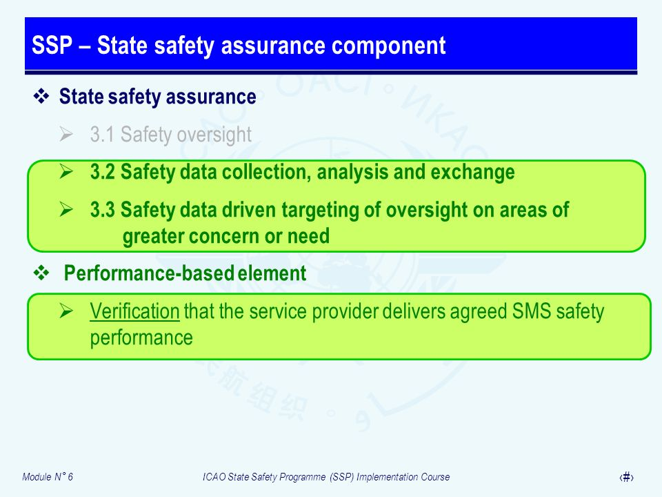 SSP – State safety assurance component