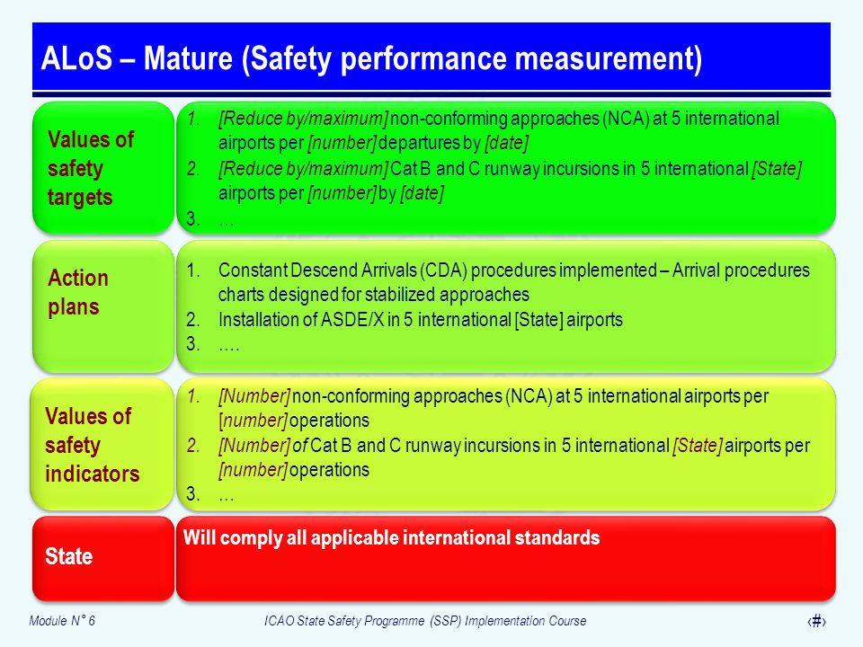 ALoS – Mature (Safety performance measurement)