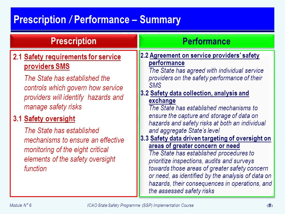 Prescription / Performance – Summary