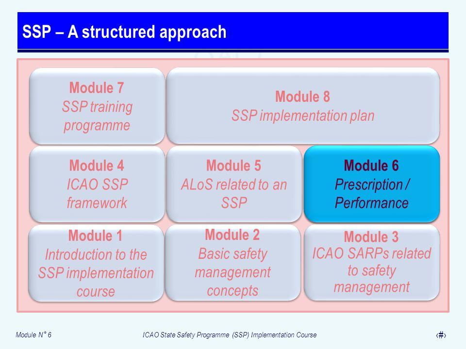SSP – A structured approach