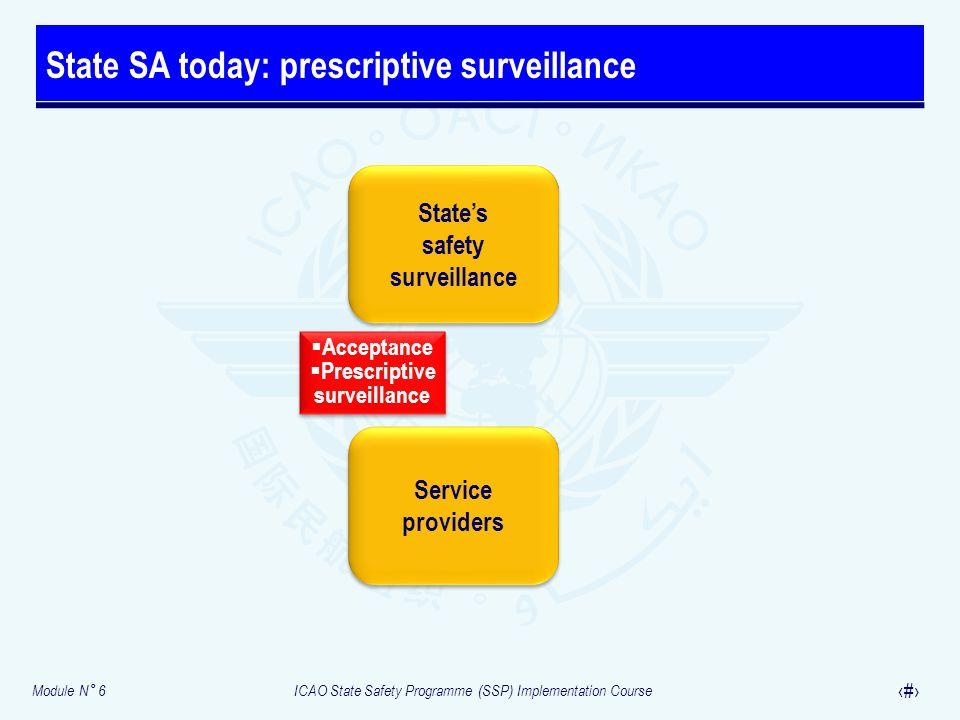 State SA today: prescriptive surveillance