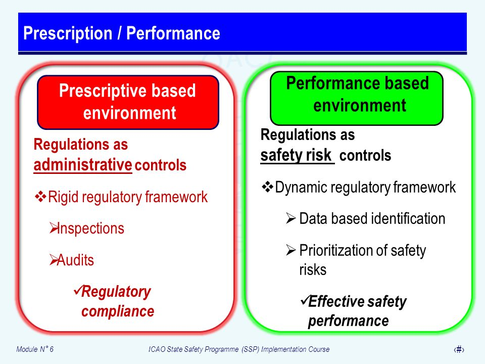 Prescription / Performance