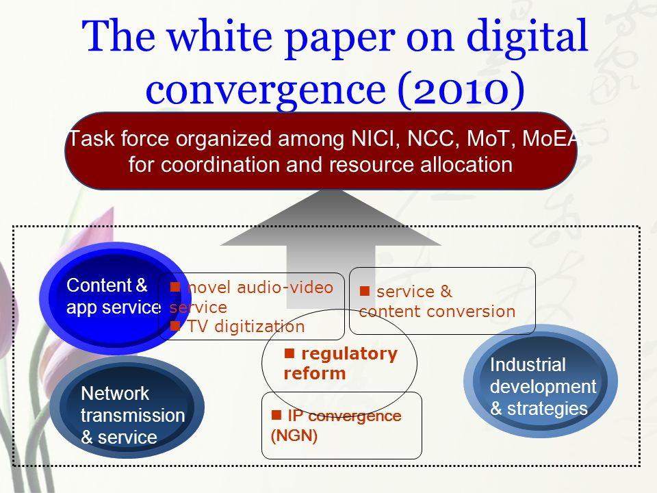 digital convergence essay Below is an essay on media convergence from anti essays, your source for research papers, essays, and term paper examples  digital media convergence.
