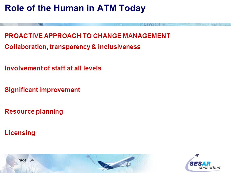 Role of the Human in ATM Today