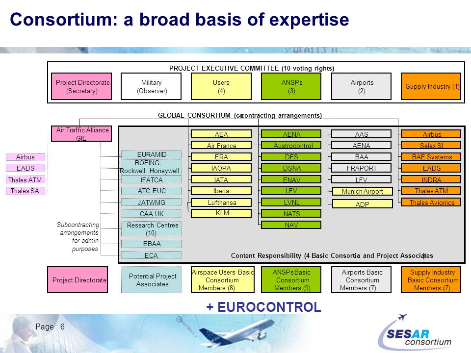 Consortium: a broad basis of expertise