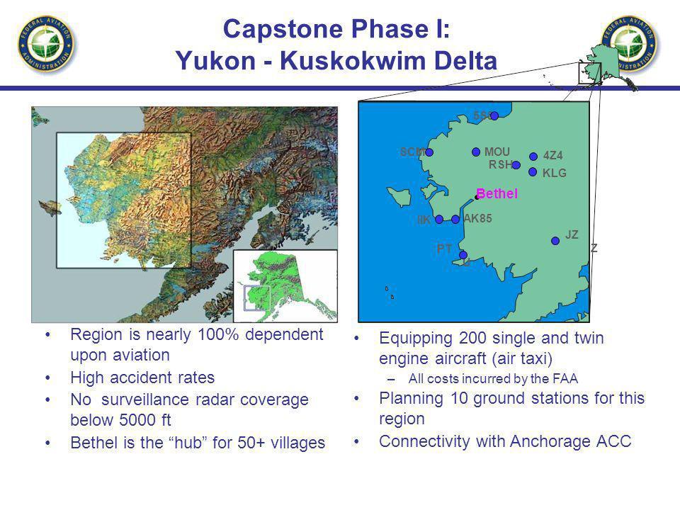 Capstone Phase I: Yukon - Kuskokwim Delta