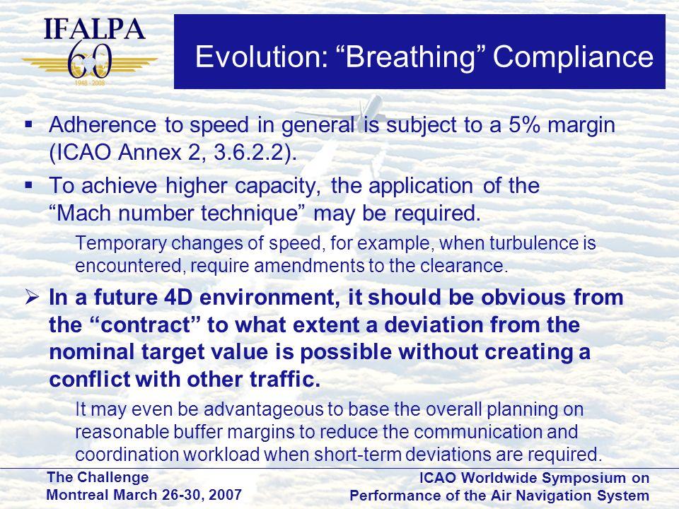 Evolution: Breathing Compliance
