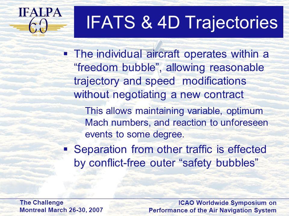 IFATS & 4D Trajectories