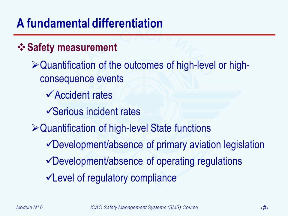 A fundamental differentiation