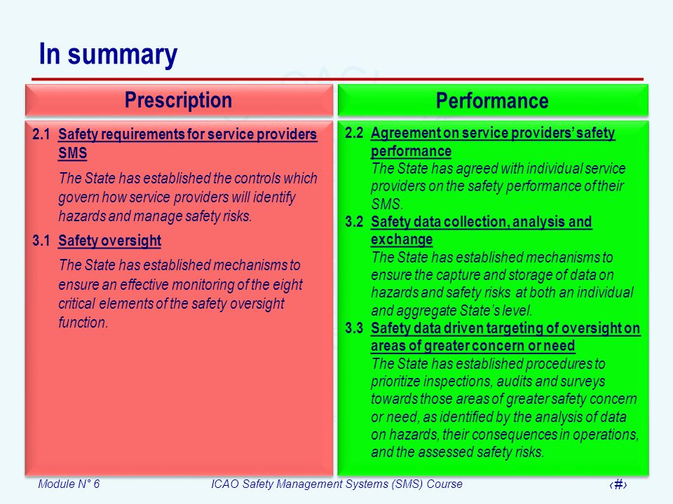 In summary Prescription Performance