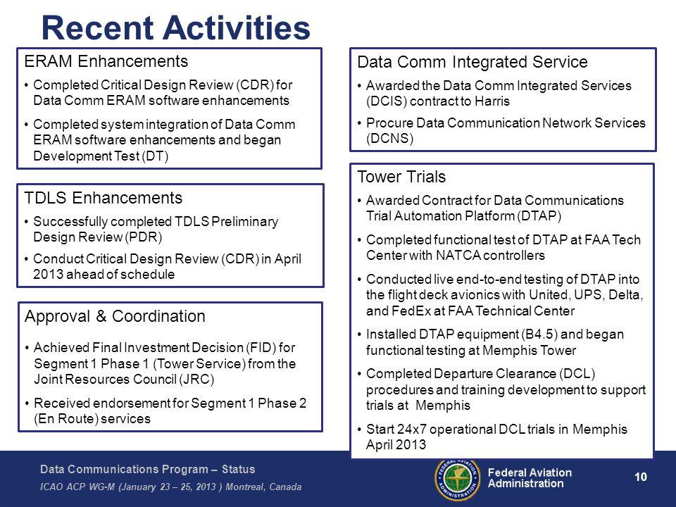 Recent Activities ERAM Enhancements Data Comm Integrated Service