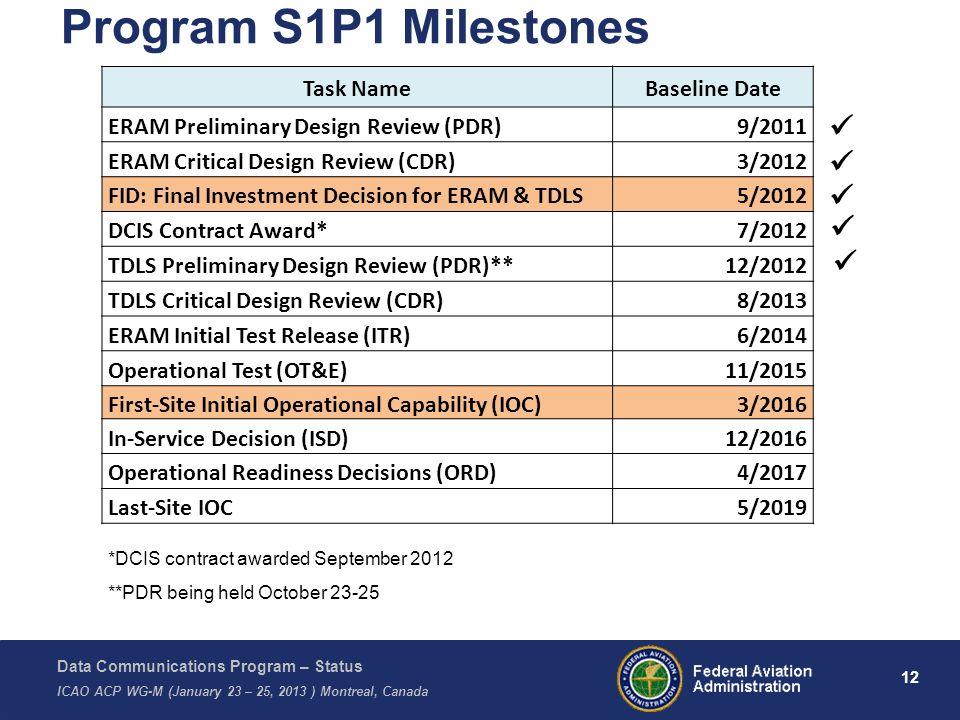 Program S1P1 Milestones      Task Name Baseline Date