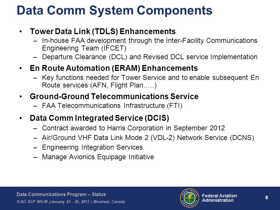 Data Comm System Components