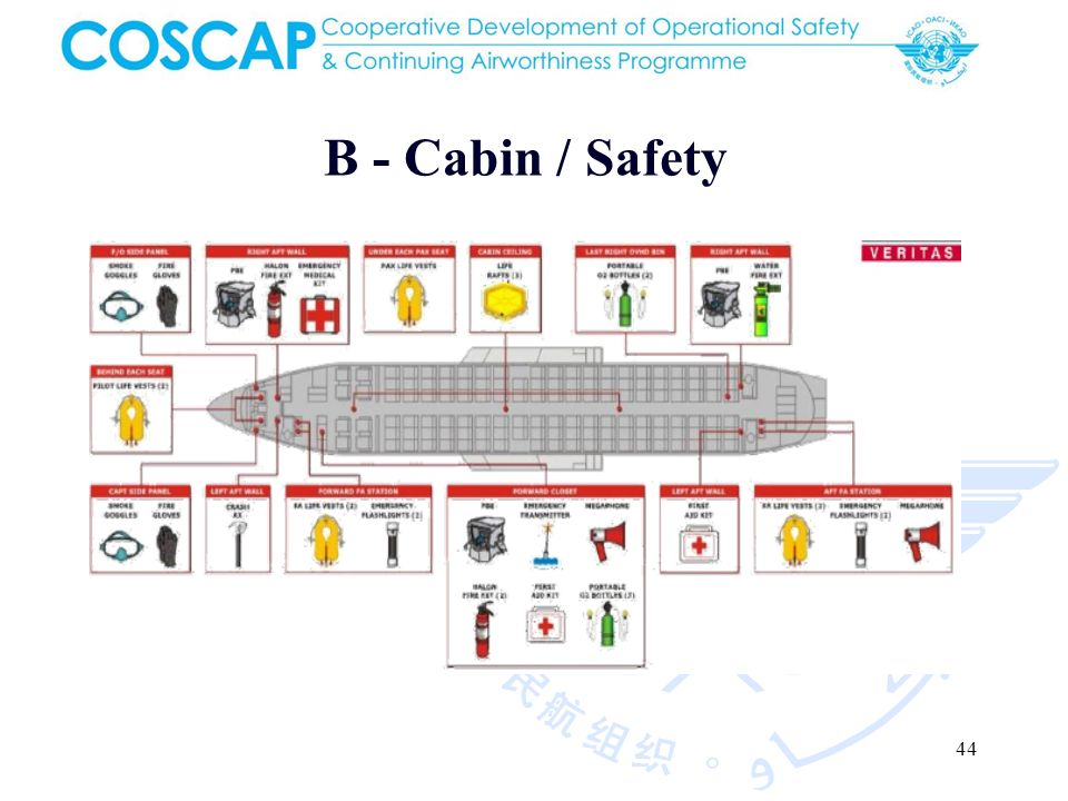 B - Cabin / Safety