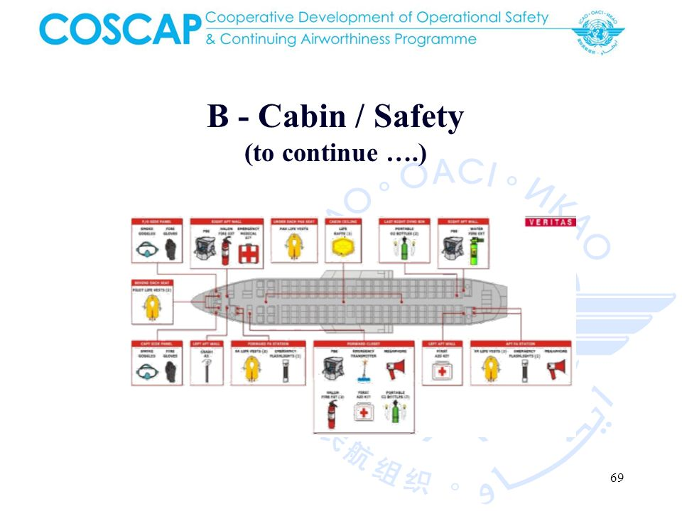 B - Cabin / Safety (to continue ….)