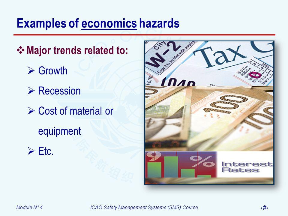 Examples of economics hazards