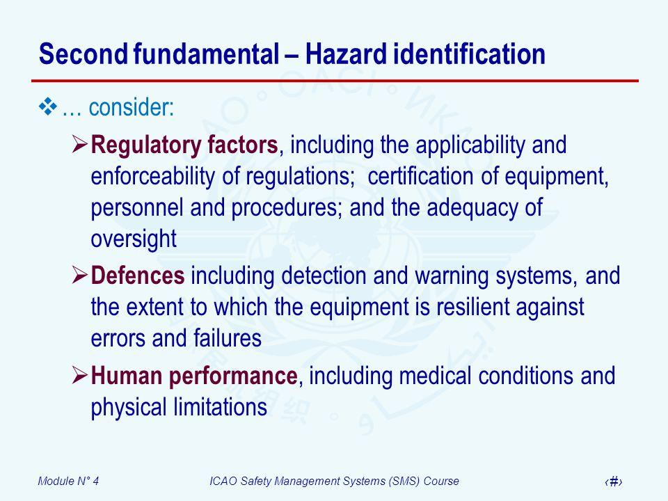 Second fundamental – Hazard identification