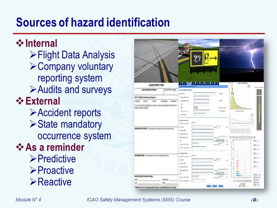 Sources of hazard identification