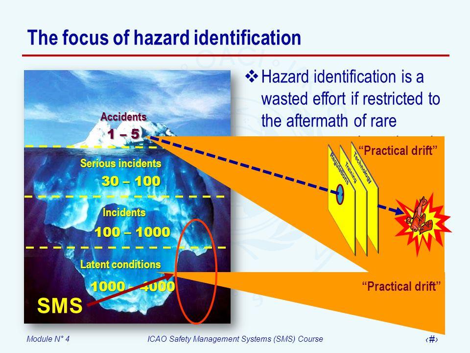 The focus of hazard identification