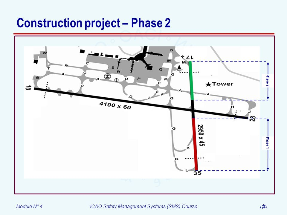 Construction project – Phase 2