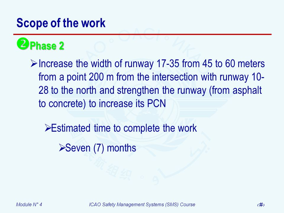 Scope of the work Phase 2.