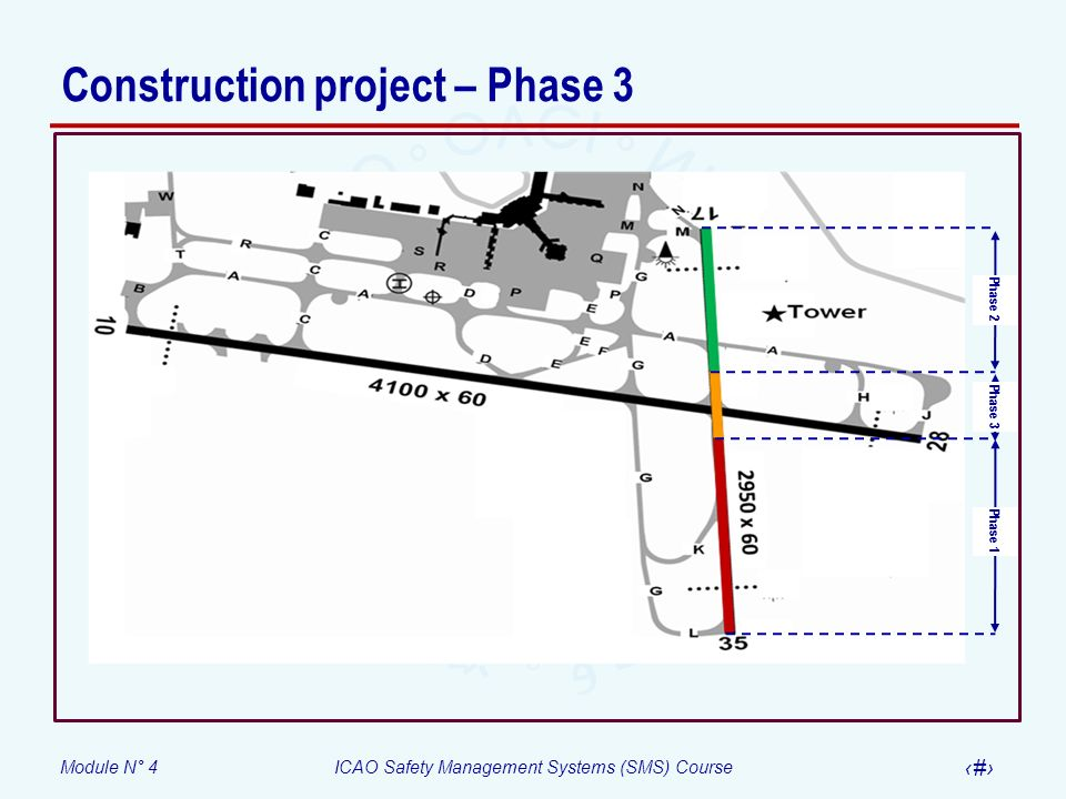 Construction project – Phase 3