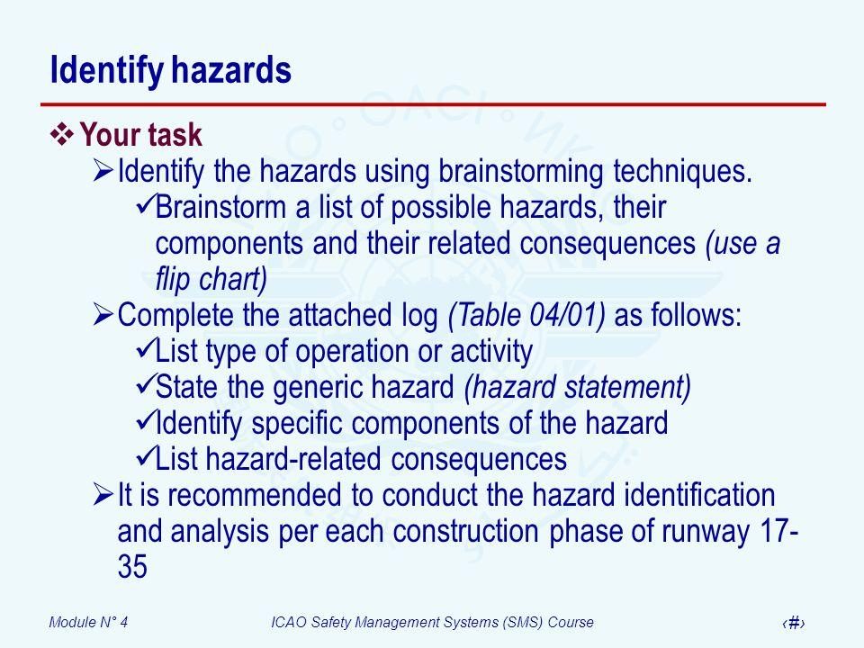 Identify hazards Your task