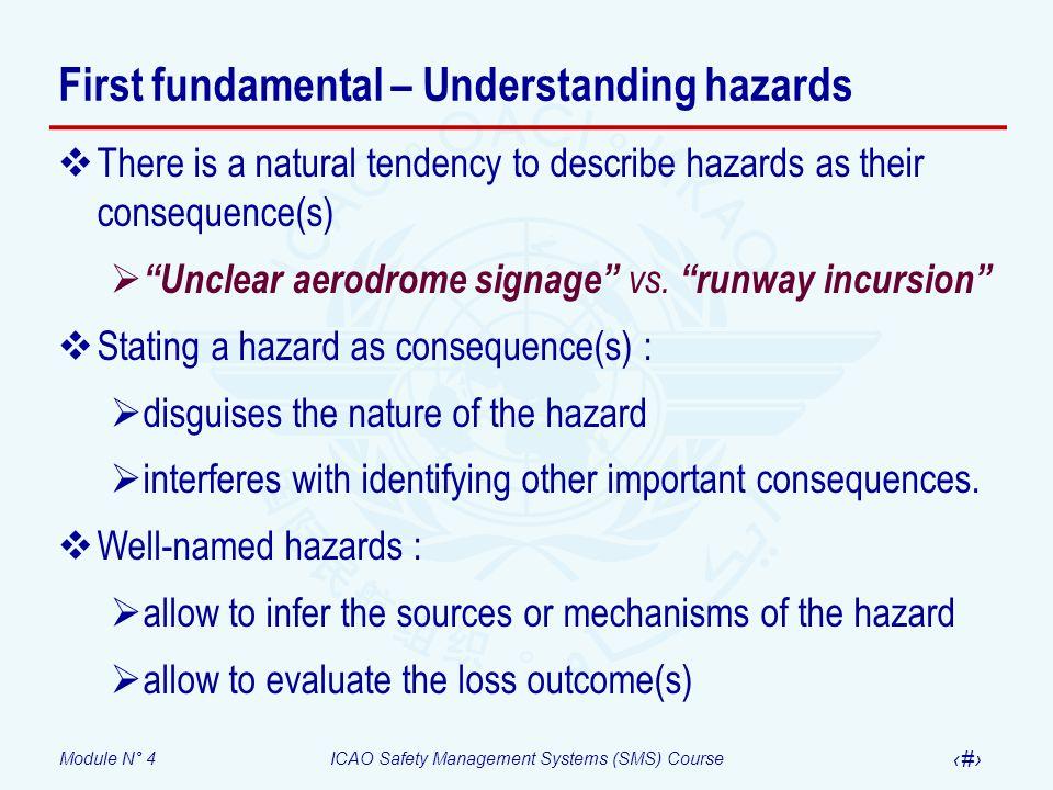 First fundamental – Understanding hazards