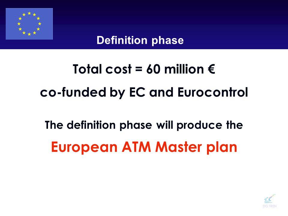 European ATM Master plan