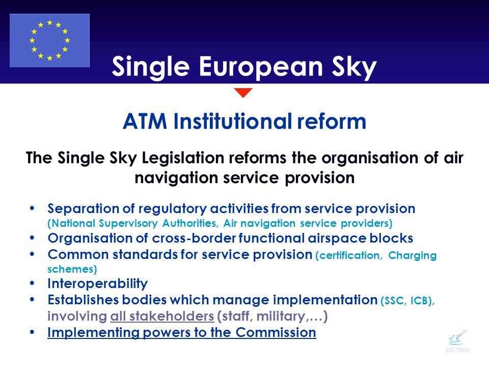 ATM Institutional reform