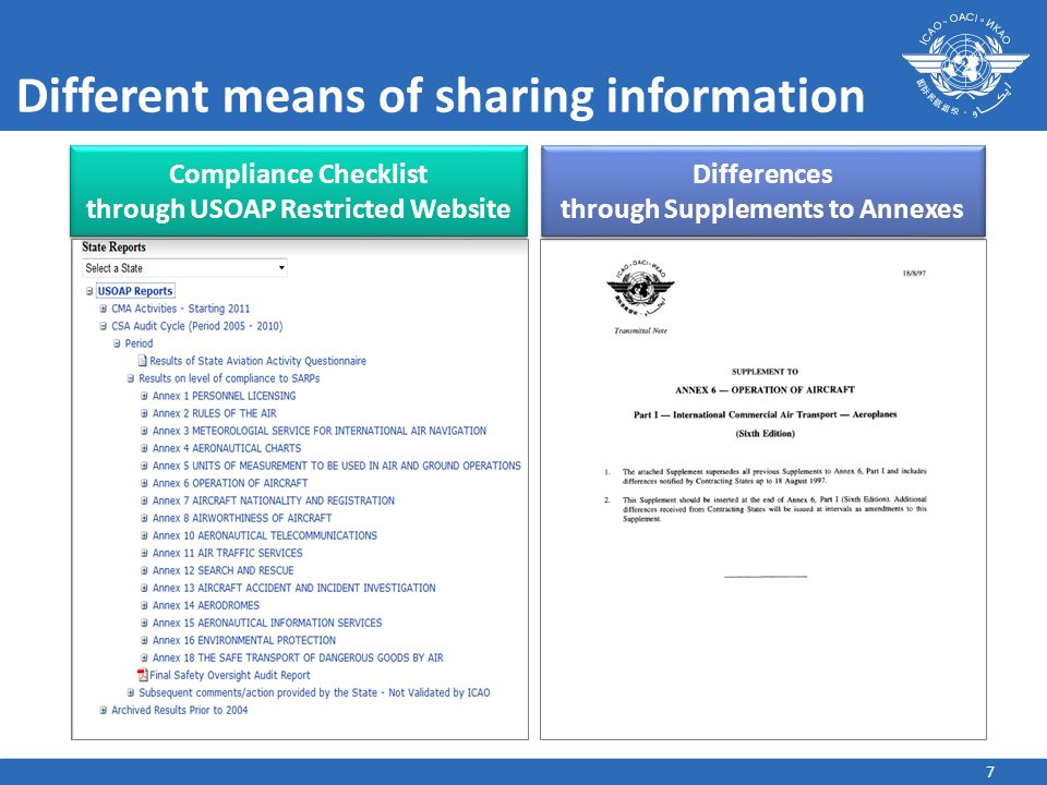Different means of sharing information