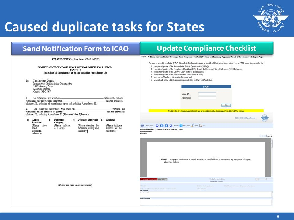 Caused duplicate tasks for States