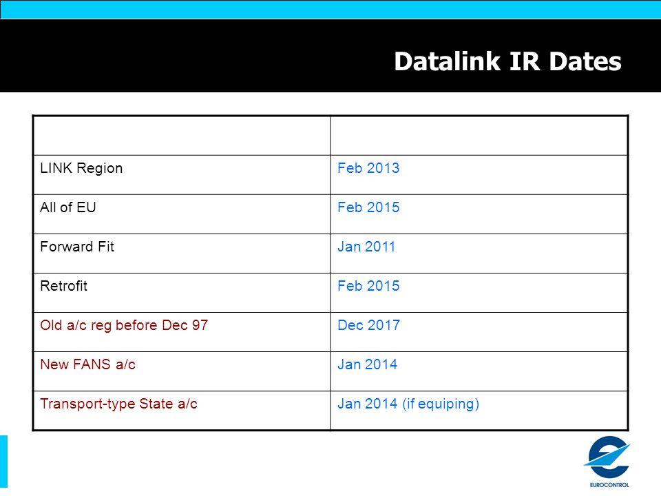 Datalink IR Dates LINK Region Feb 2013 All of EU Feb 2015 Forward Fit