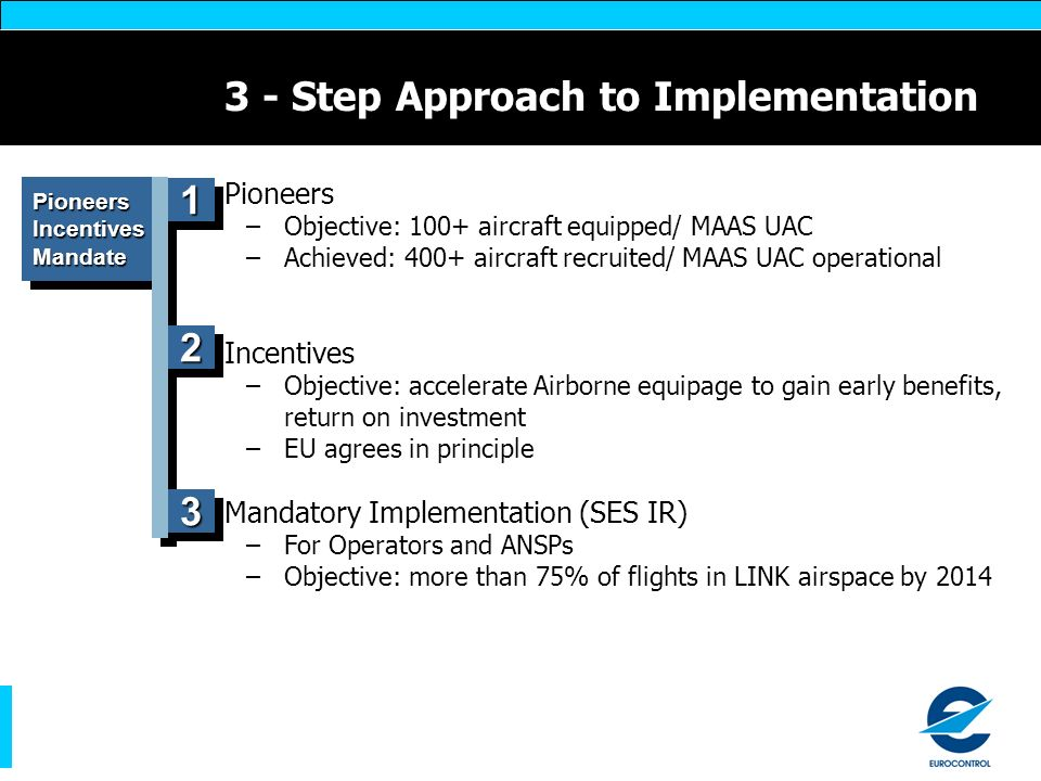 3 - Step Approach to Implementation