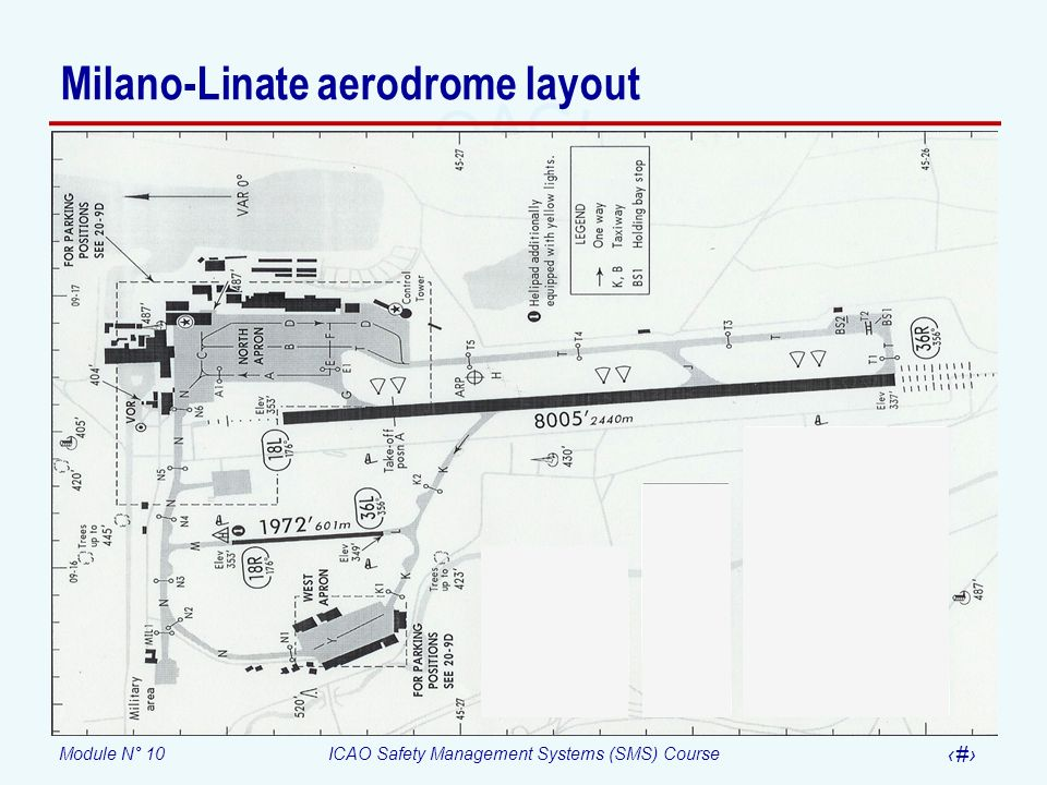 Milano-Linate aerodrome layout