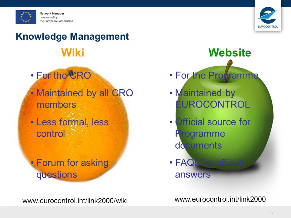 Wiki Website Knowledge Management For the CRO